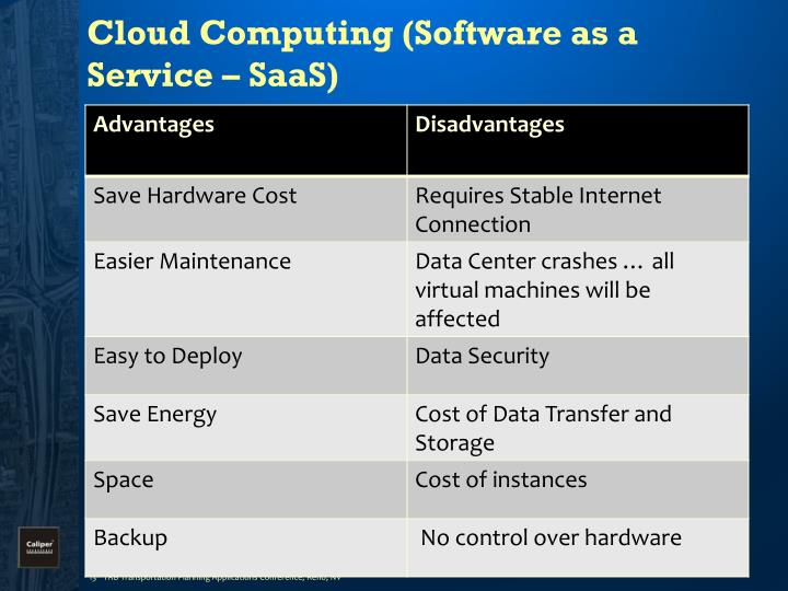 Cloud Computing	(Software as a Service – SaaS)