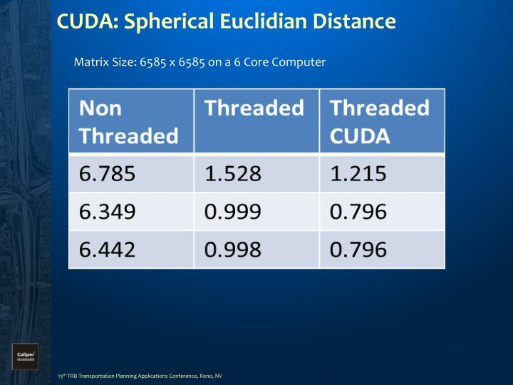 CUDA: Spherical Euclidian Distance