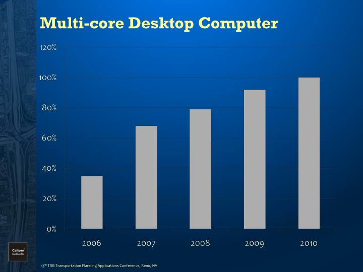 Multi-core Desktop Computer