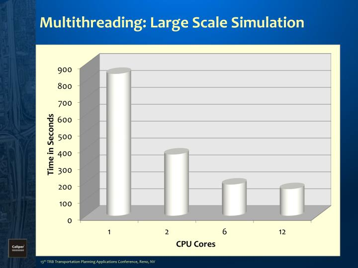 Multithreading: Large Scale Simulation