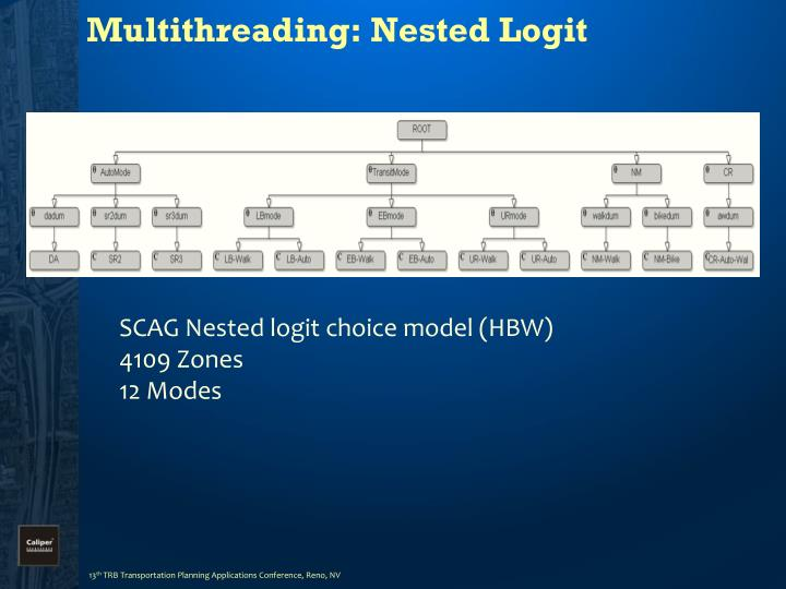 Multithreading: Nested Logit