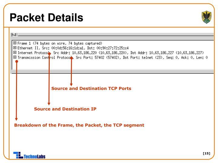 Packet Details