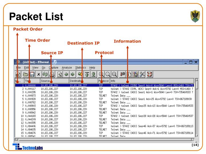 Packet List
