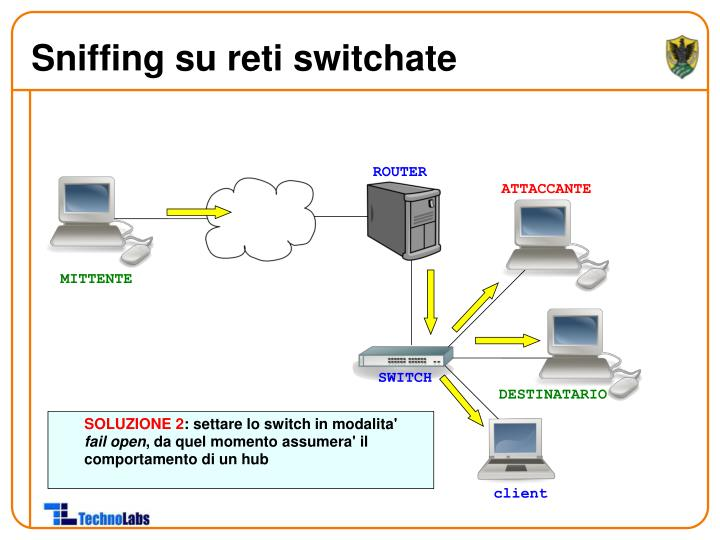 Sniffing su reti switchate