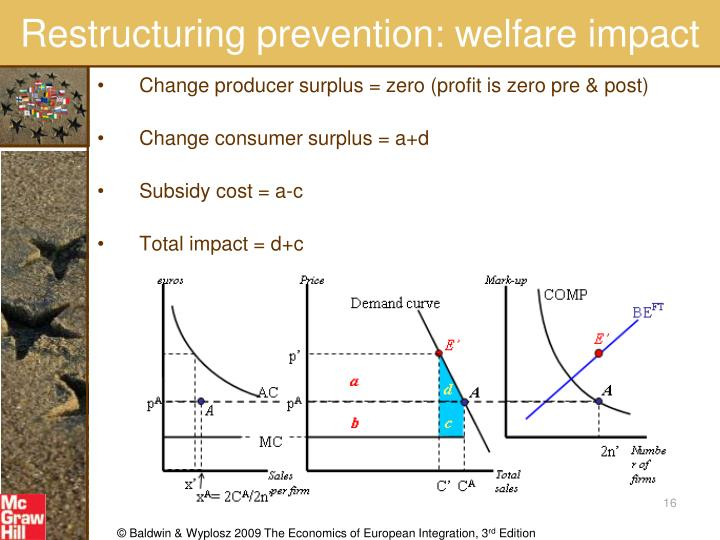 Restructuring prevention: welfare impact