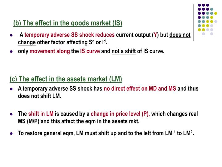 (b) The effect in the goods market (IS)