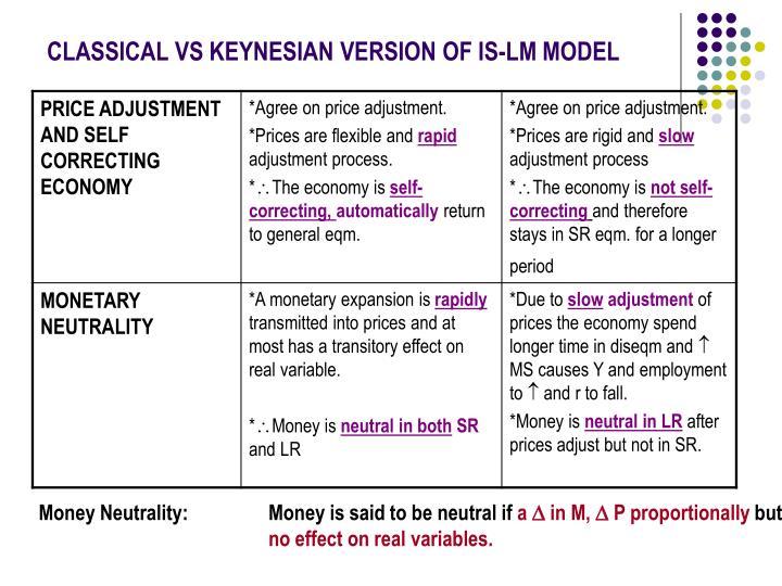 CLASSICAL VS KEYNESIAN VERSION OF IS-LM MODEL