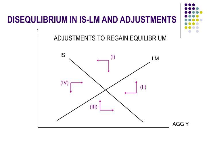 DISEQULIBRIUM IN IS-LM AND ADJUSTMENTS