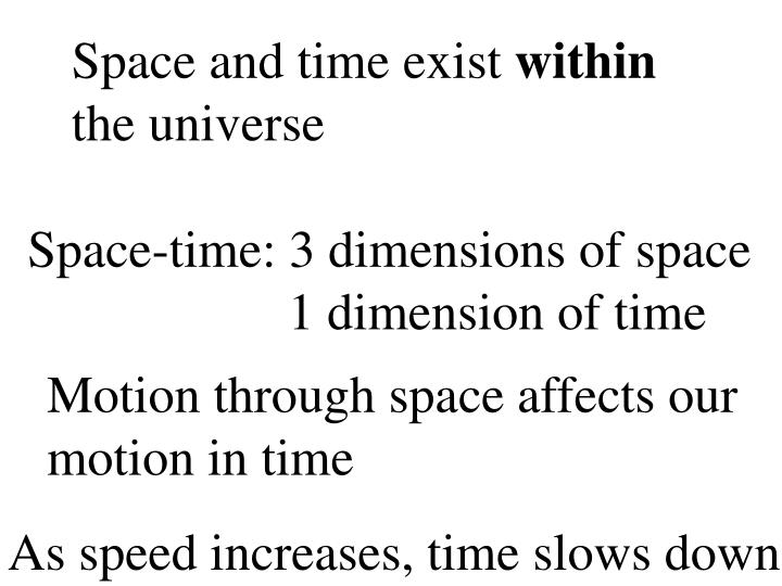 Space and time exist