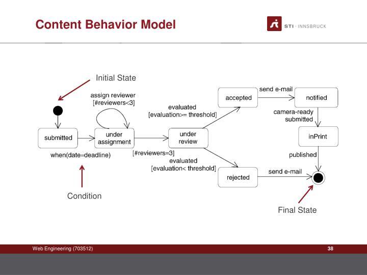 Content Behavior Model