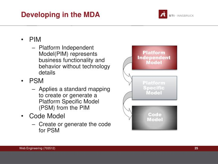Developing in the MDA