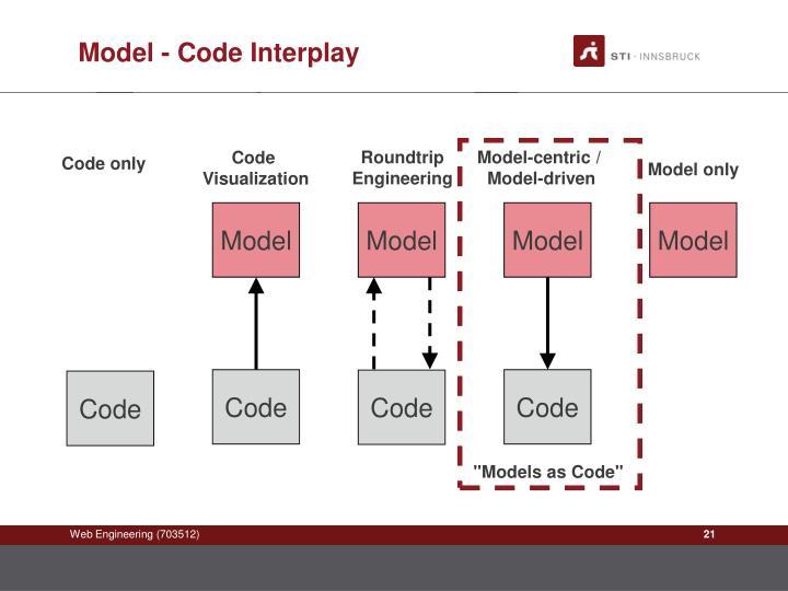 Model - Code Interplay