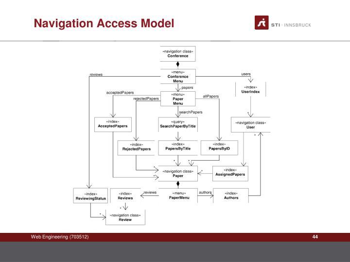 Navigation Access Model