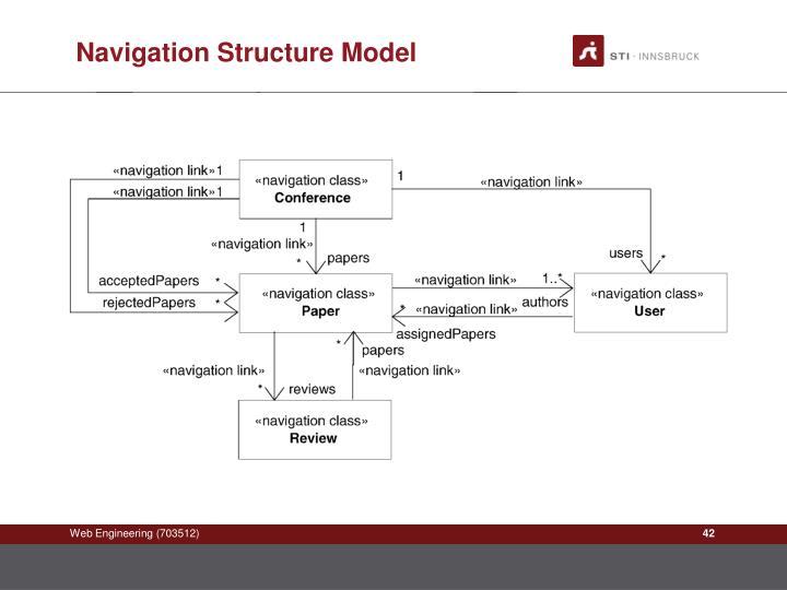 Navigation Structure Model