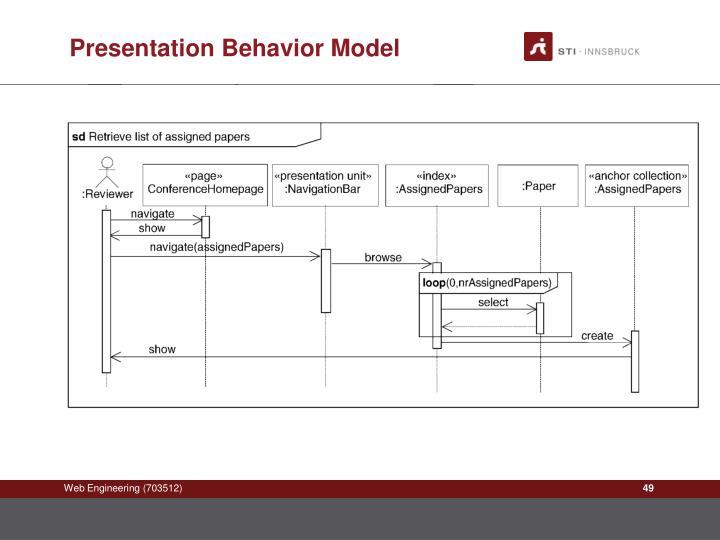 Presentation Behavior Model