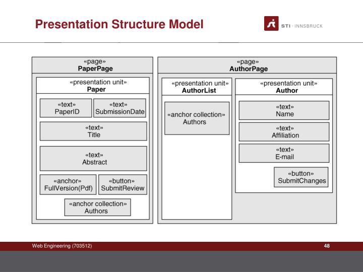 Presentation Structure Model