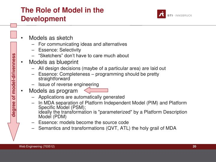 The Role of Model in the Development