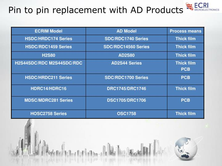 Pin to pin replacement with AD Products