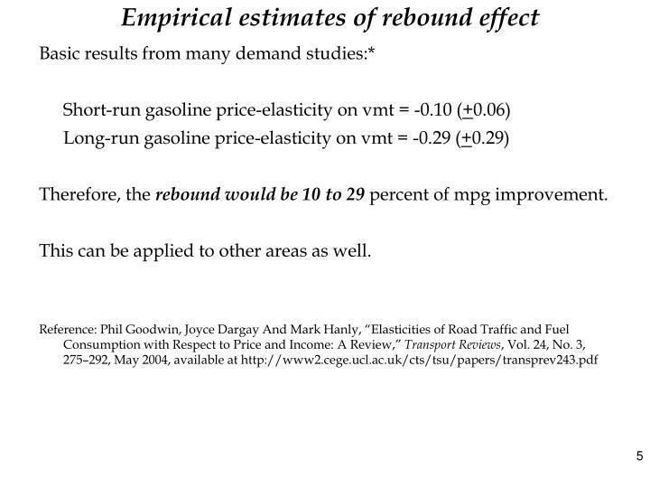 Empirical estimates of rebound effect