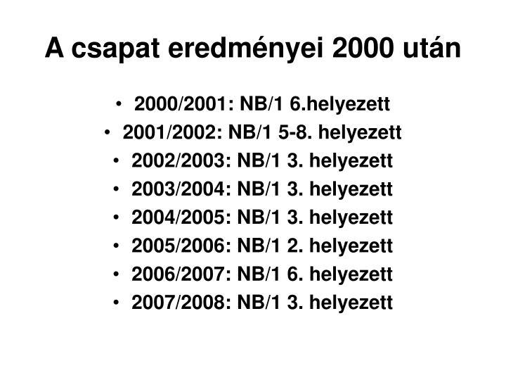A csapat eredményei 2000 után
