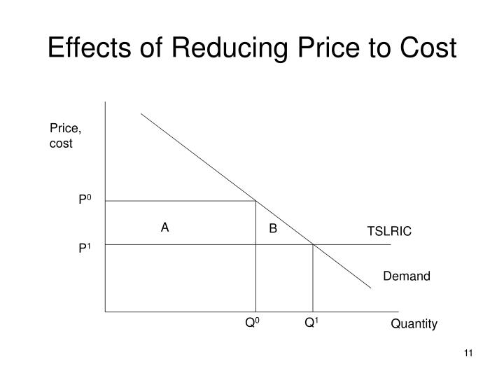 Effects of Reducing Price to Cost