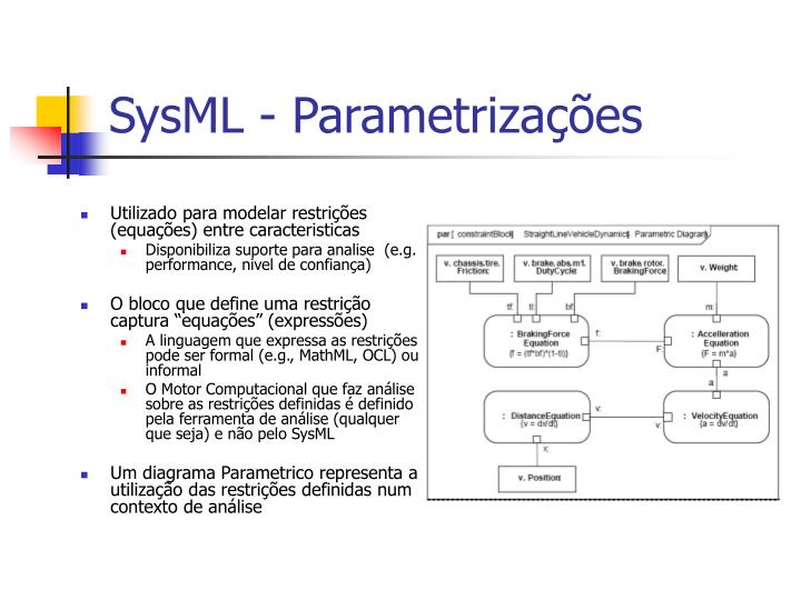 SysML - Parametrizações