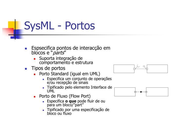 SysML - Portos
