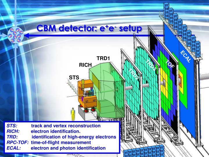 CBM detector: e