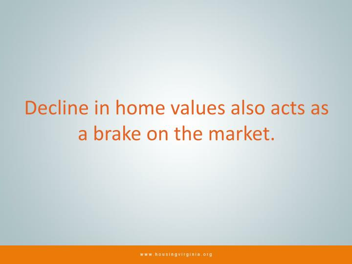 Decline in home values also acts as a brake on the market.