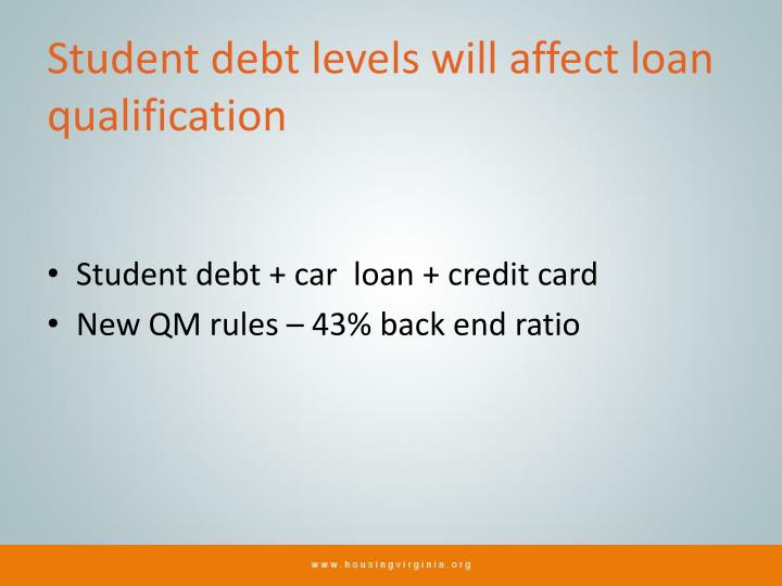 Student debt levels will affect loan qualification