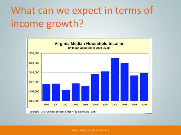 What can we expect in terms of income growth?