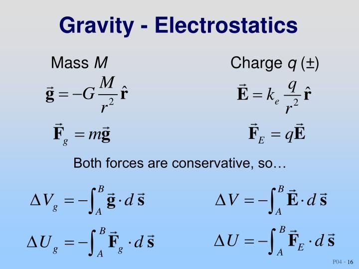 Gravity - Electrostatics