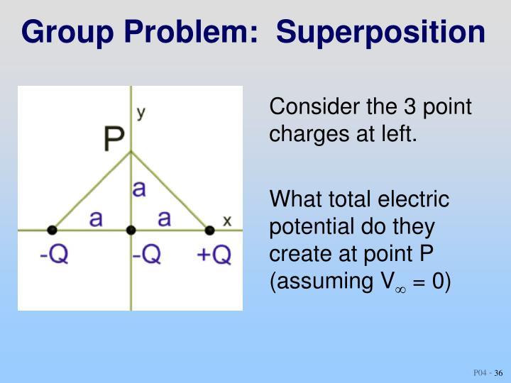 Group Problem:  Superposition