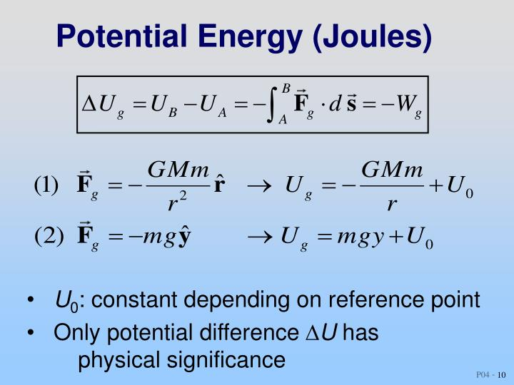 Potential Energy (Joules)