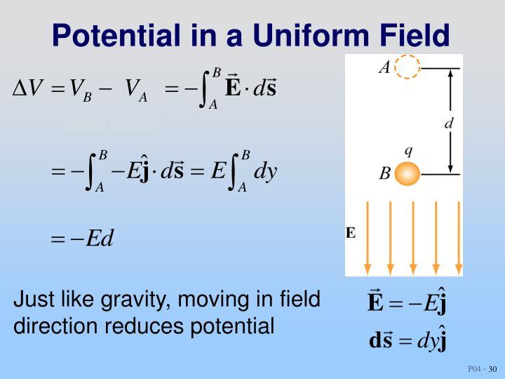 Potential in a Uniform Field