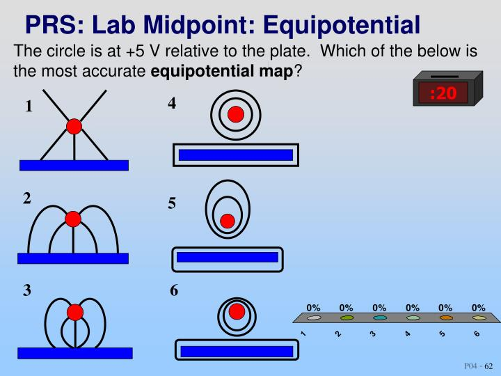 PRS: Lab Midpoint: Equipotential