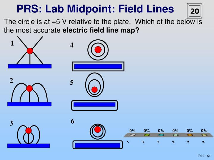 PRS: Lab Midpoint: Field Lines