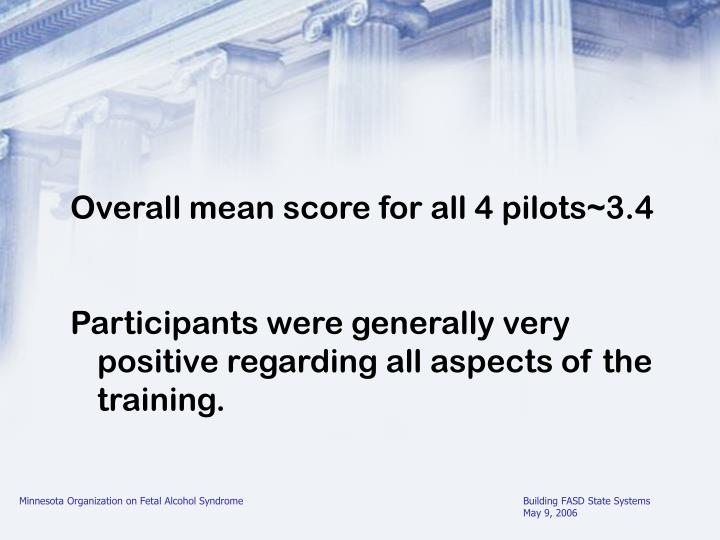 Overall mean score for all 4 pilots~3.4