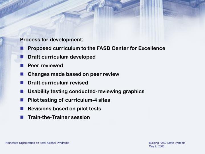 Process for development: