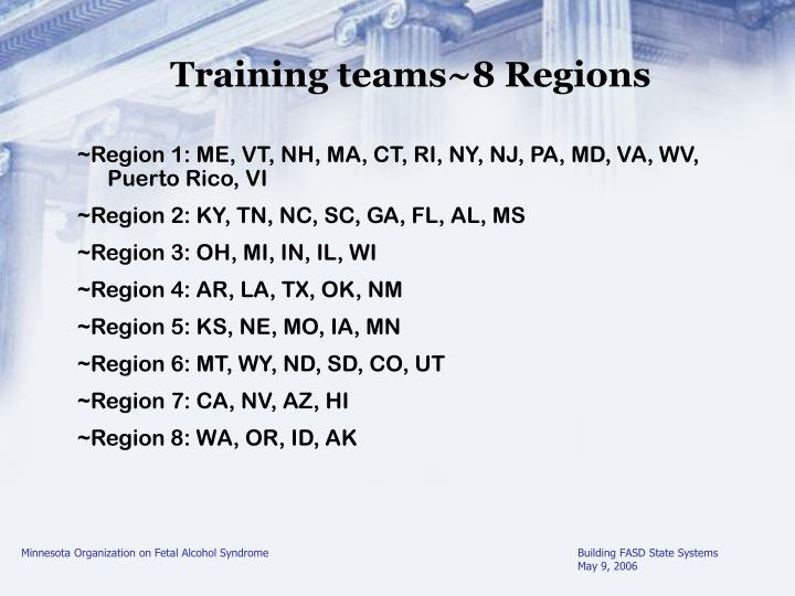 Training teams~8 Regions
