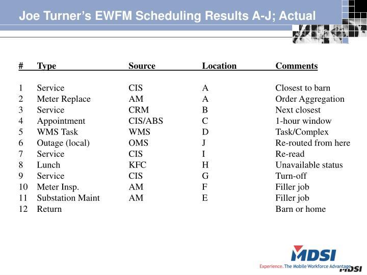 Joe Turner's EWFM Scheduling Results A-J; Actual