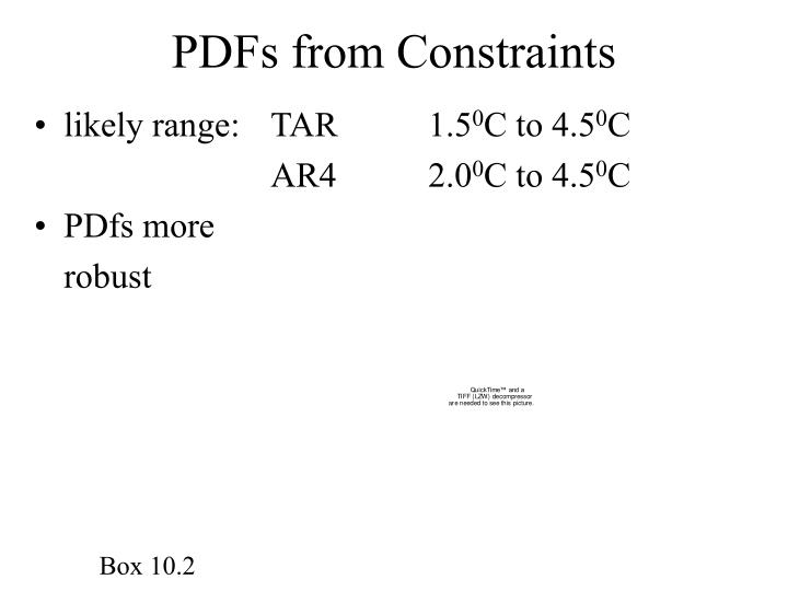 PDFs from Constraints