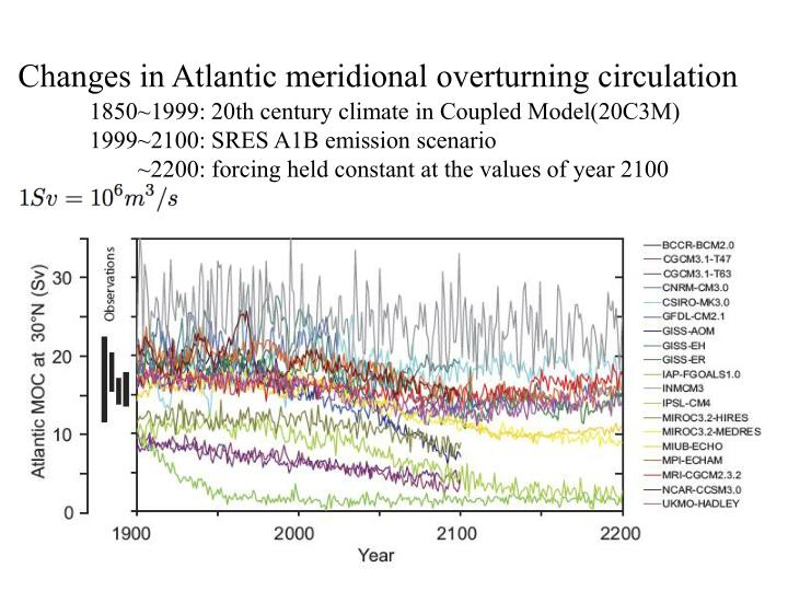 Changes in Atlantic meridional overturning circulation