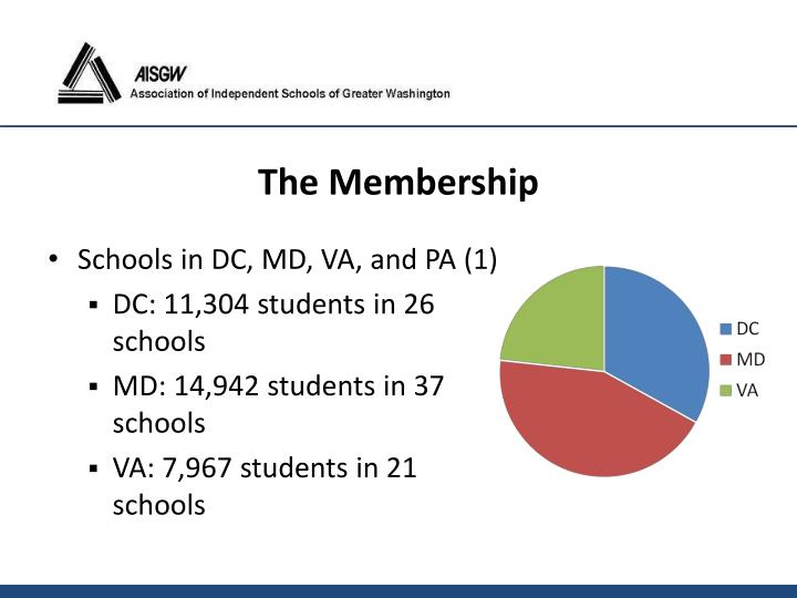 Schools in DC, MD, VA, and PA (1)