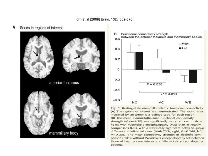 Kim et al (2009) Brain, 132,  369-376
