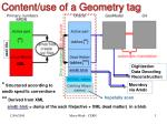 content use of a geometry tag