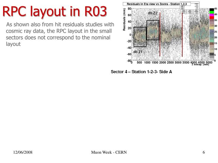 RPC layout in R03