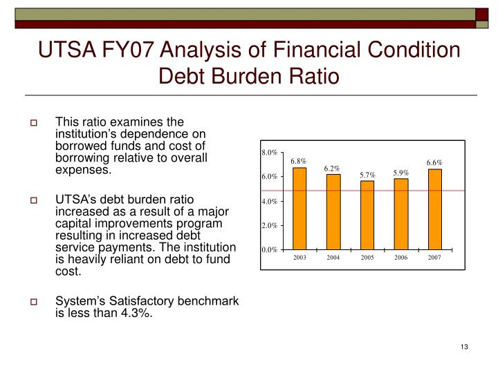 UTSA FY07 Analysis of Financial Condition