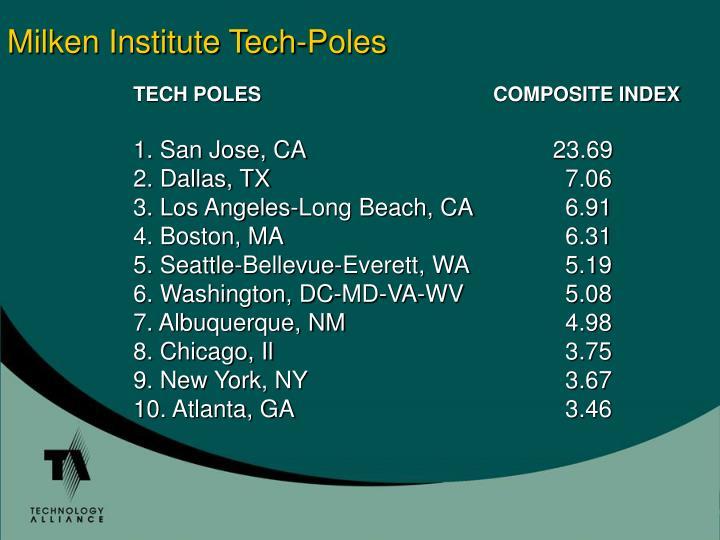 Milken Institute Tech-Poles