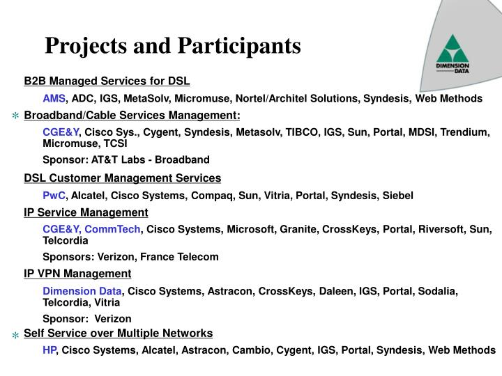 Projects and Participants